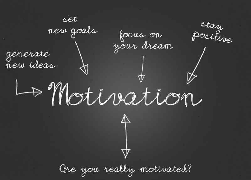 Cara Meningkatkan Motivasi Kerja