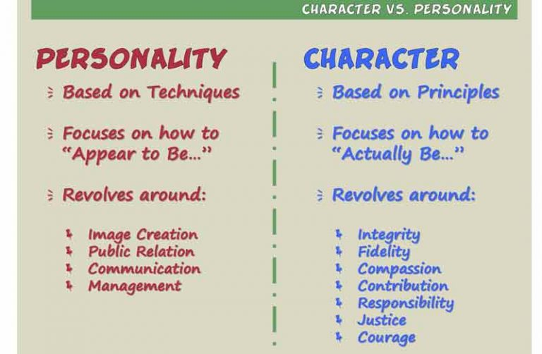 Perbedaan Kepribadian dan karakter