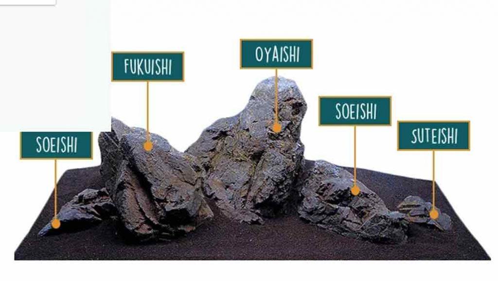 Batu gaya Iwagumi