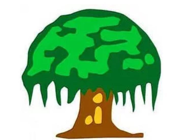 Lambang Sila Ketiga Pancasila Pohon Beringin